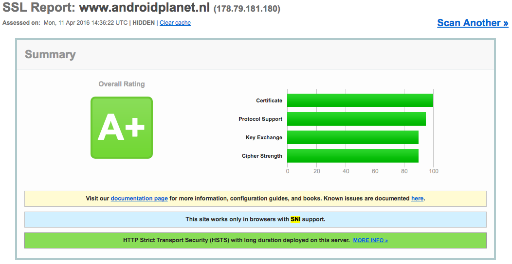 SSL_Server_Test__www_androidplanet_nl__Powered_by_Qualys_SSL_Labs_